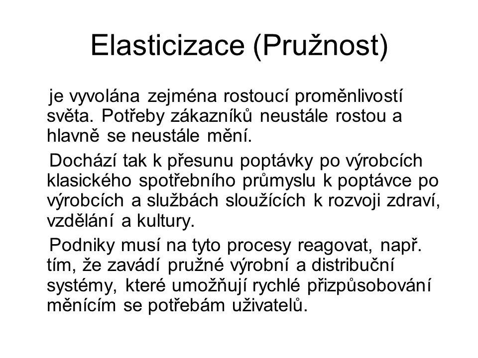 Elasticizace (Pružnost)
