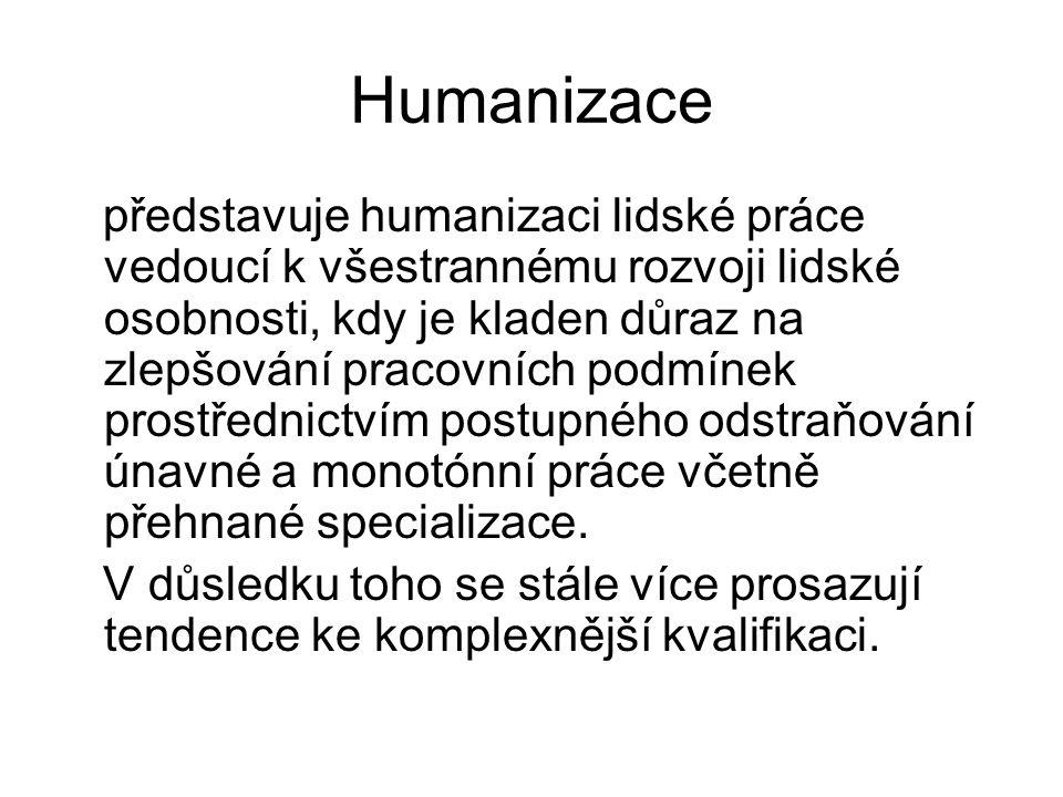 Humanizace