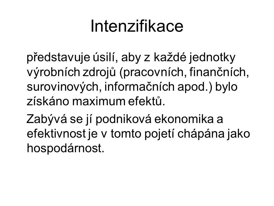 Intenzifikace