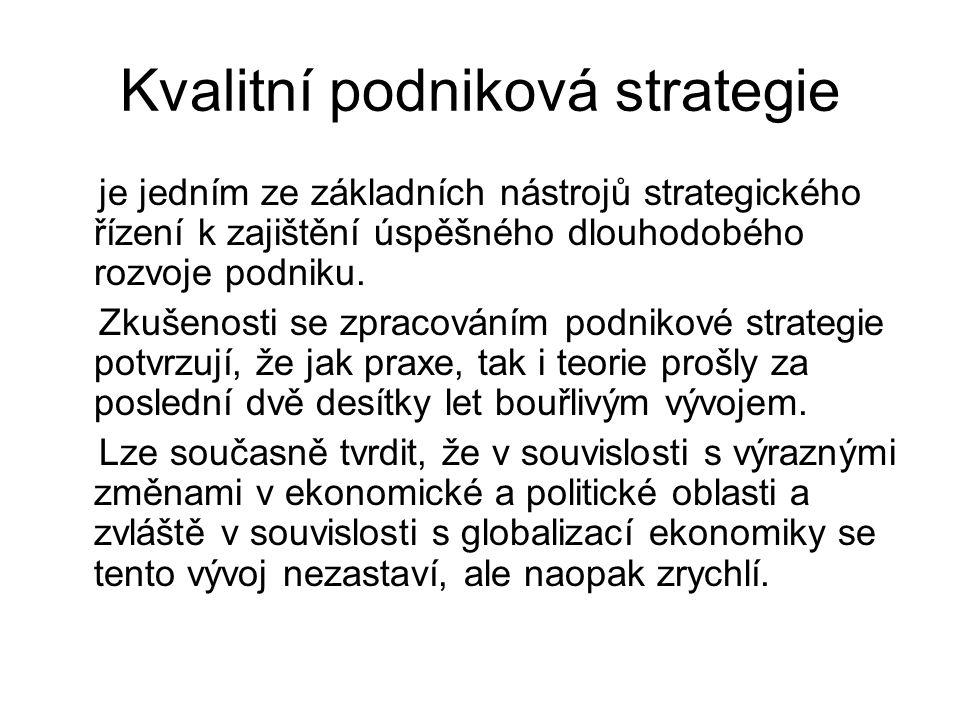 Kvalitní podniková strategie