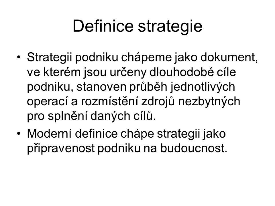 Definice strategie