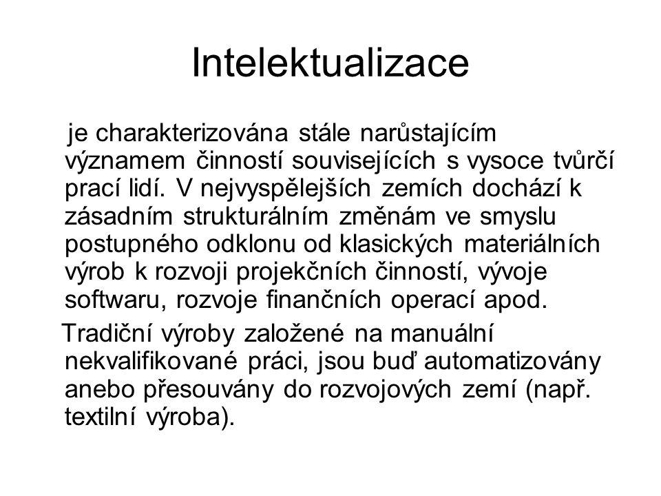 Intelektualizace