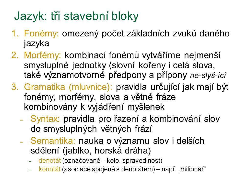 Jazyk: tři stavební bloky