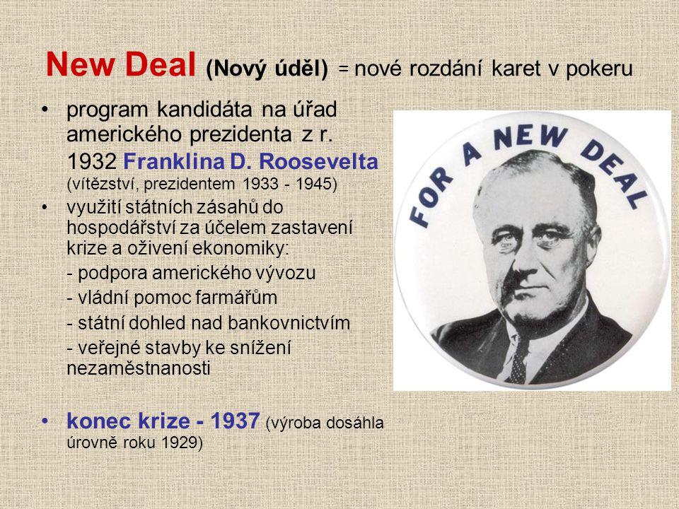 New Deal (Nový úděl) = nové rozdání karet v pokeru