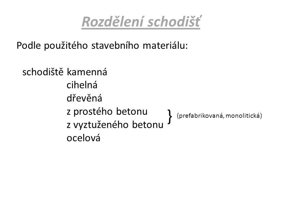 } Rozdělení schodišť (prefabrikovaná, monolitická)