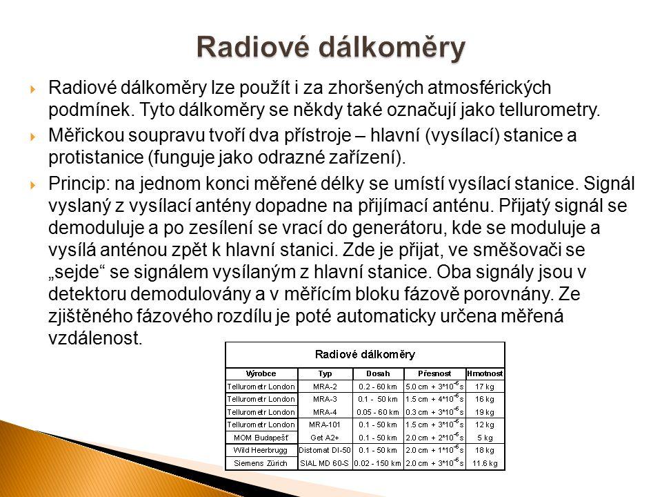Radiové dálkoměry Radiové dálkoměry lze použít i za zhoršených atmosférických podmínek. Tyto dálkoměry se někdy také označují jako tellurometry.