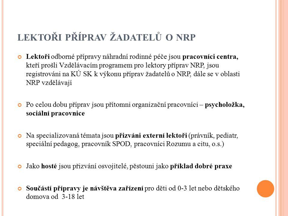 lektoři příprav žadatelů o nrp