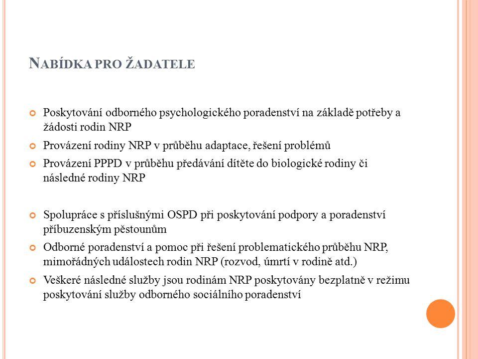 Nabídka pro žadatele Poskytování odborného psychologického poradenství na základě potřeby a žádosti rodin NRP.