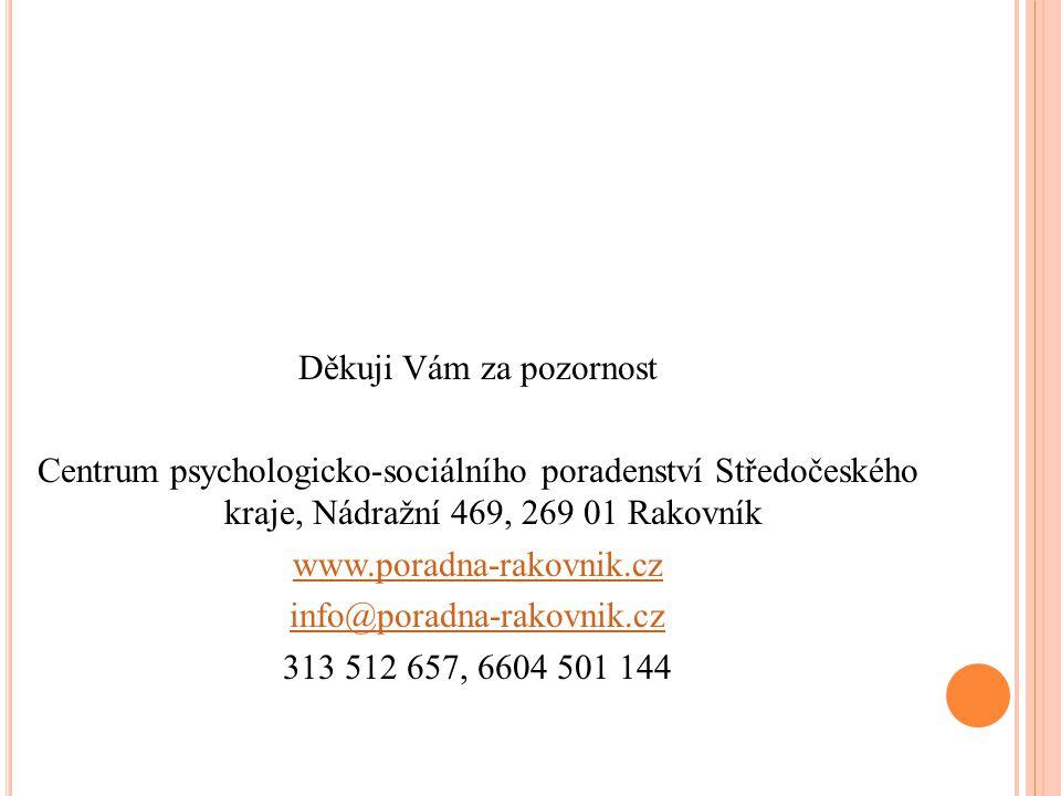 Děkuji Vám za pozornost Centrum psychologicko-sociálního poradenství Středočeského kraje, Nádražní 469, 269 01 Rakovník www.poradna-rakovnik.cz info@poradna-rakovnik.cz 313 512 657, 6604 501 144