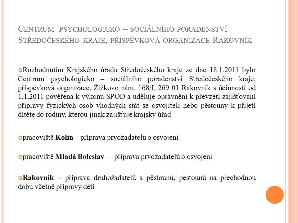 Centrum psychologicko – sociálního poradenství Středočeského kraje, příspěvková organizace Rakovník