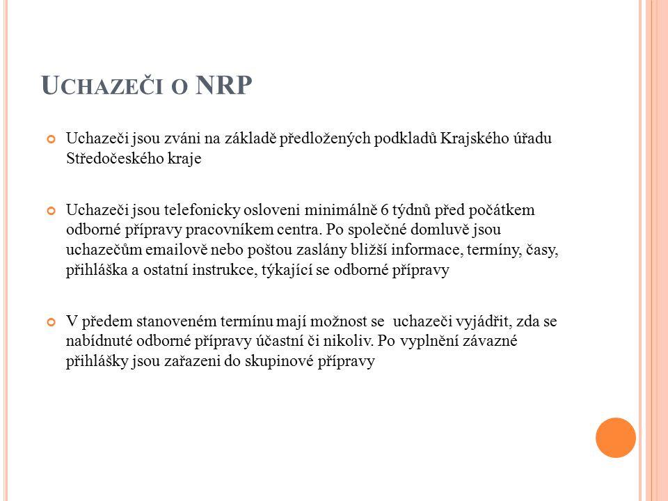 Uchazeči o NRP Uchazeči jsou zváni na základě předložených podkladů Krajského úřadu Středočeského kraje.