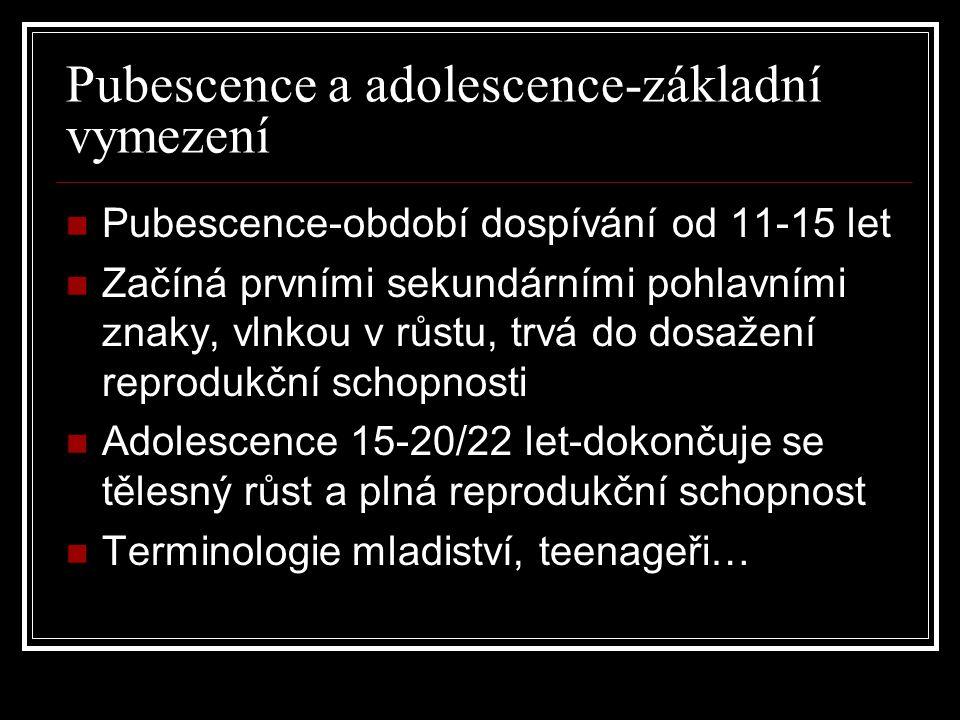 Pubescence a adolescence-základní vymezení