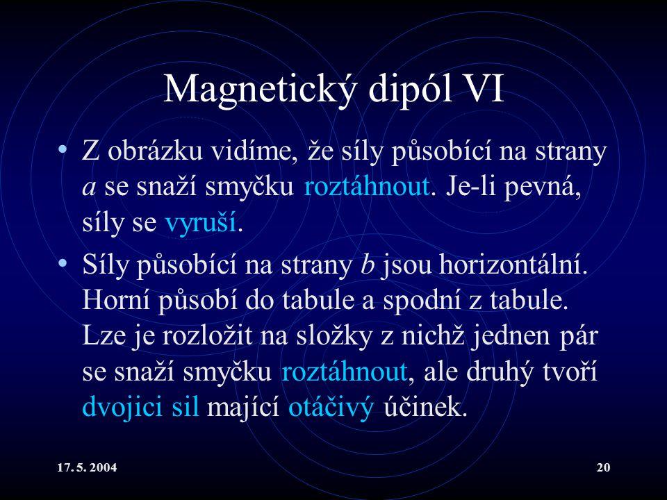 Magnetický dipól VI Z obrázku vidíme, že síly působící na strany a se snaží smyčku roztáhnout. Je-li pevná, síly se vyruší.