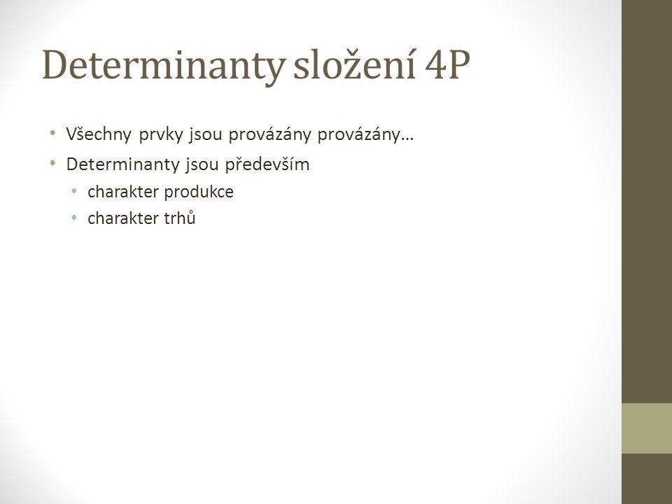Determinanty složení 4P