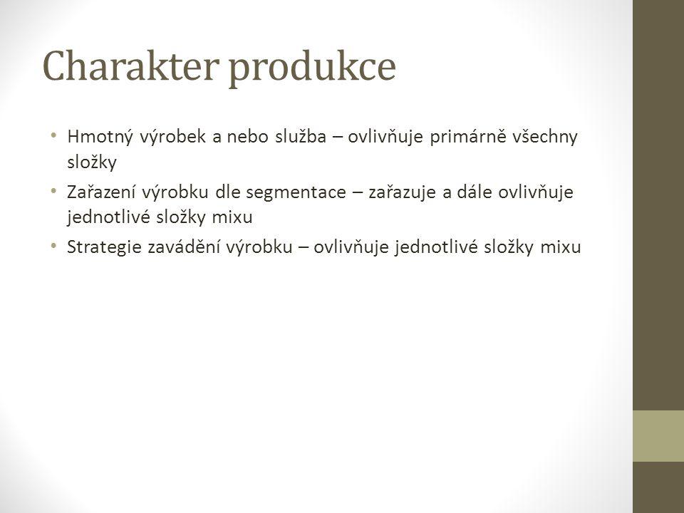 Charakter produkce Hmotný výrobek a nebo služba – ovlivňuje primárně všechny složky.
