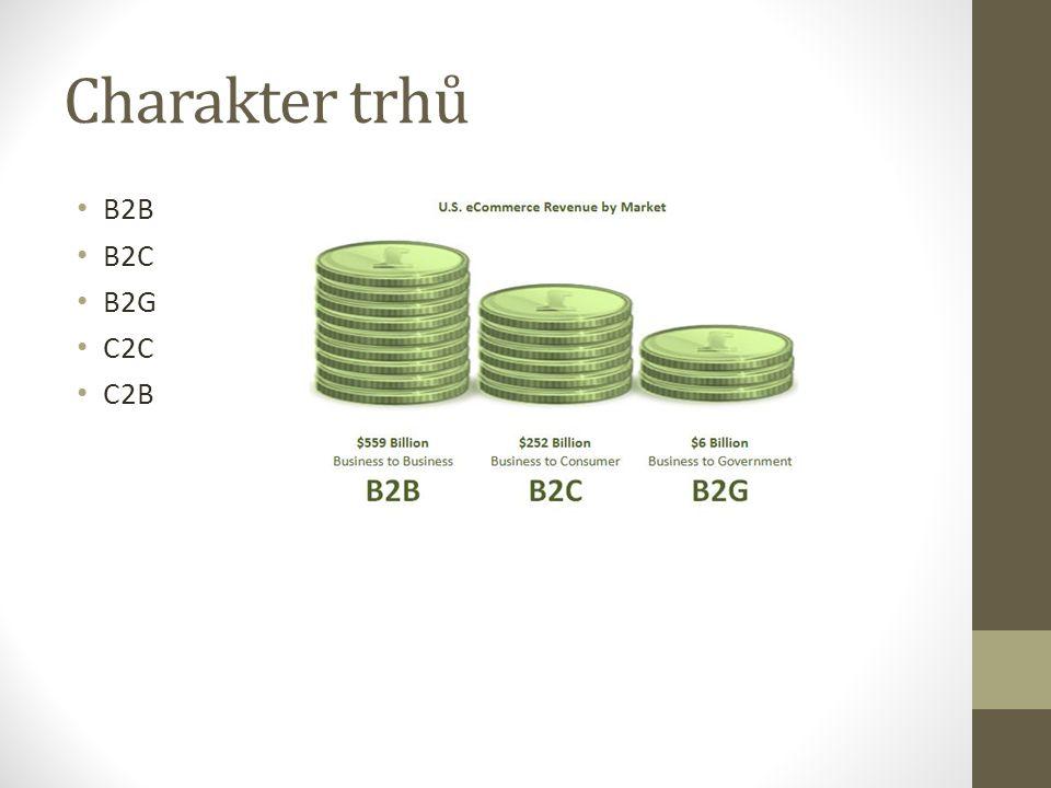 Charakter trhů B2B B2C B2G C2C C2B