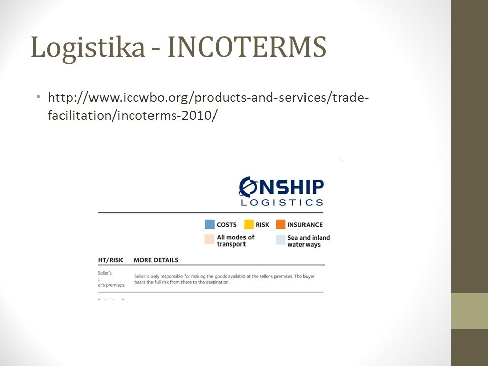 Logistika - INCOTERMS http://www.iccwbo.org/products-and-services/trade-facilitation/incoterms-2010/