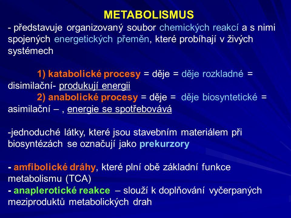 METABOLISMUS - představuje organizovaný soubor chemických reakcí a s nimi spojených energetických přeměn, které probíhají v živých systémech.