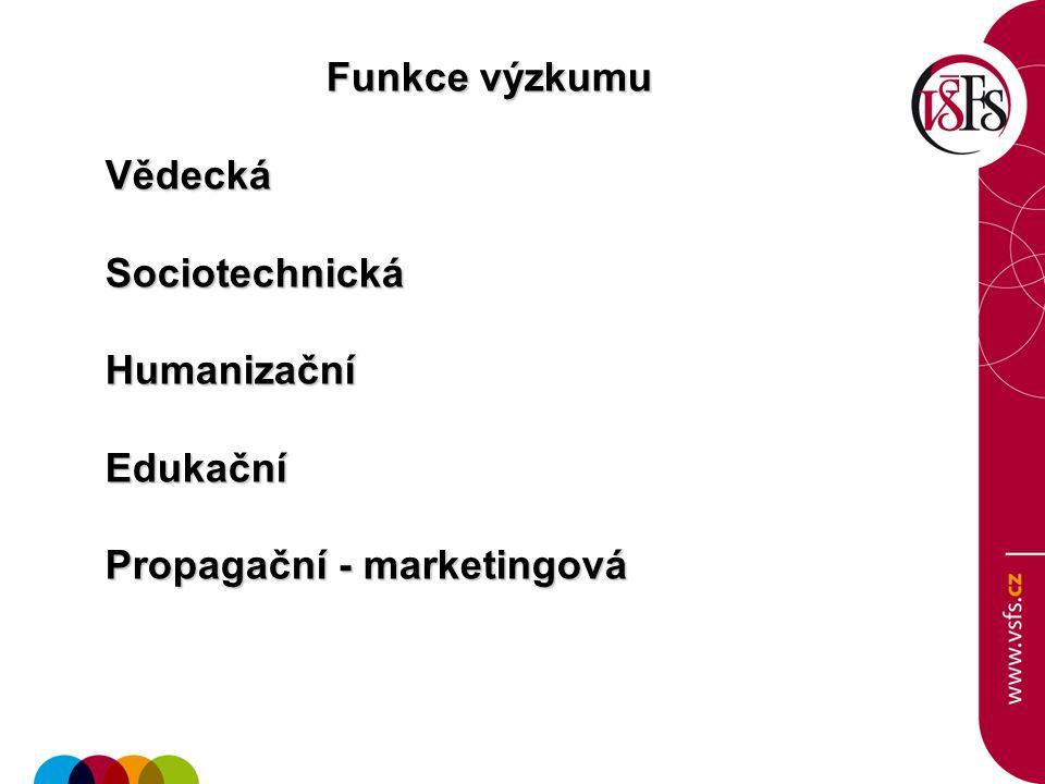 Funkce výzkumu Vědecká Sociotechnická Humanizační Edukační Propagační - marketingová