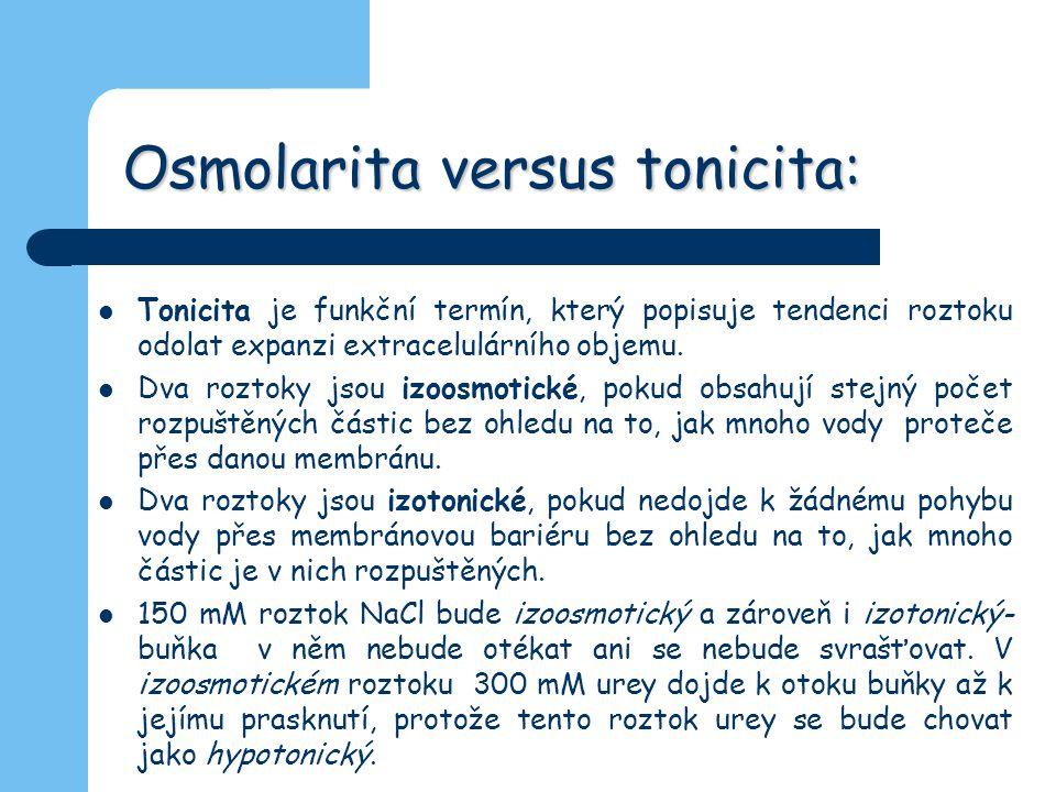 Osmolarita versus tonicita: