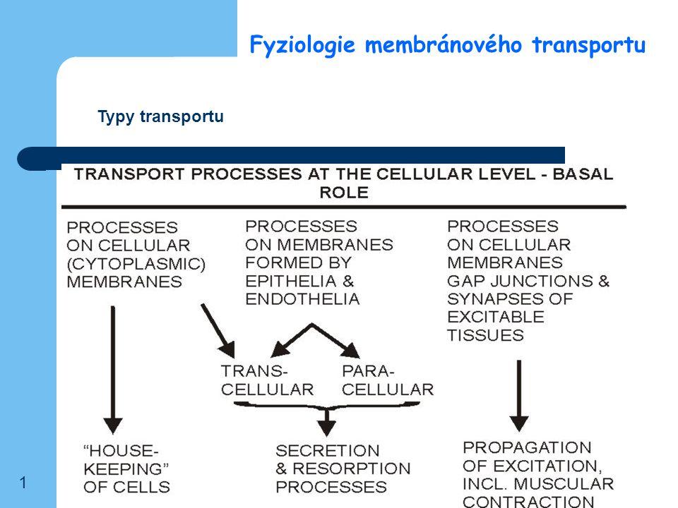 Fyziologie membránového transportu