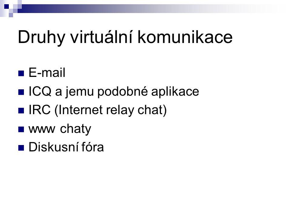 Druhy virtuální komunikace