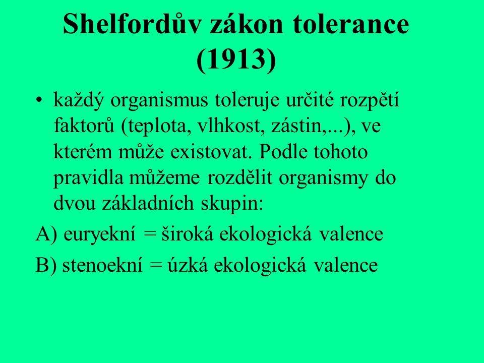 Shelfordův zákon tolerance (1913)