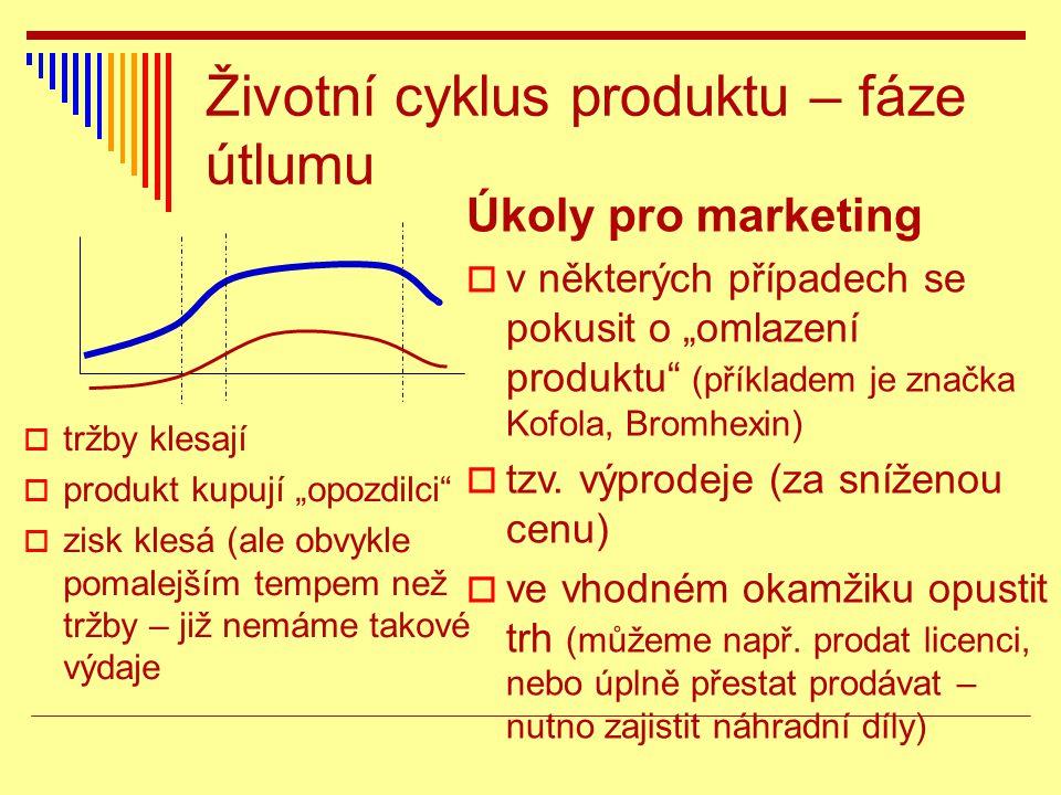 Životní cyklus produktu – fáze útlumu