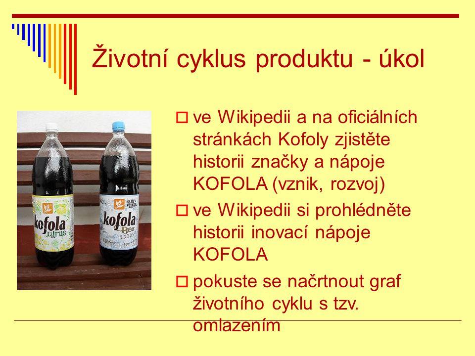 Životní cyklus produktu - úkol