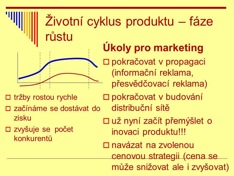 Životní cyklus produktu – fáze růstu