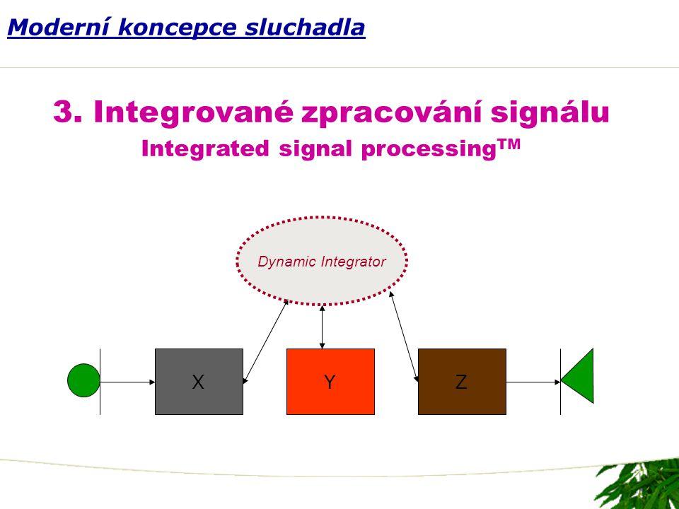 3. Integrované zpracování signálu Integrated signal processingTM