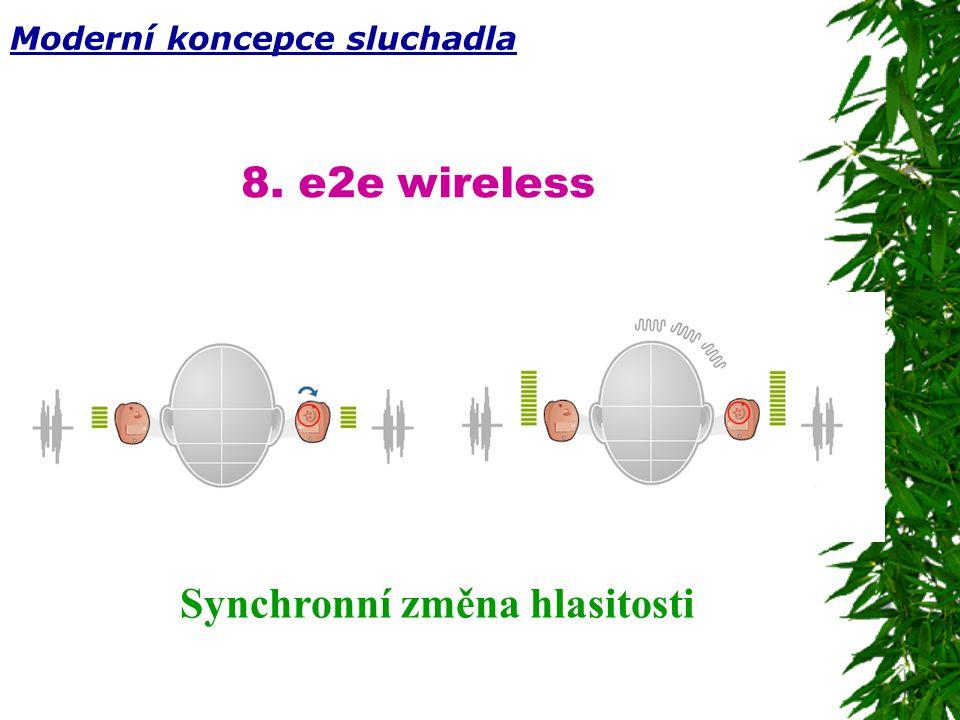 Synchronní změna hlasitosti