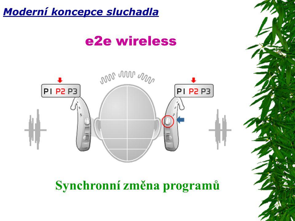 Synchronní změna programů