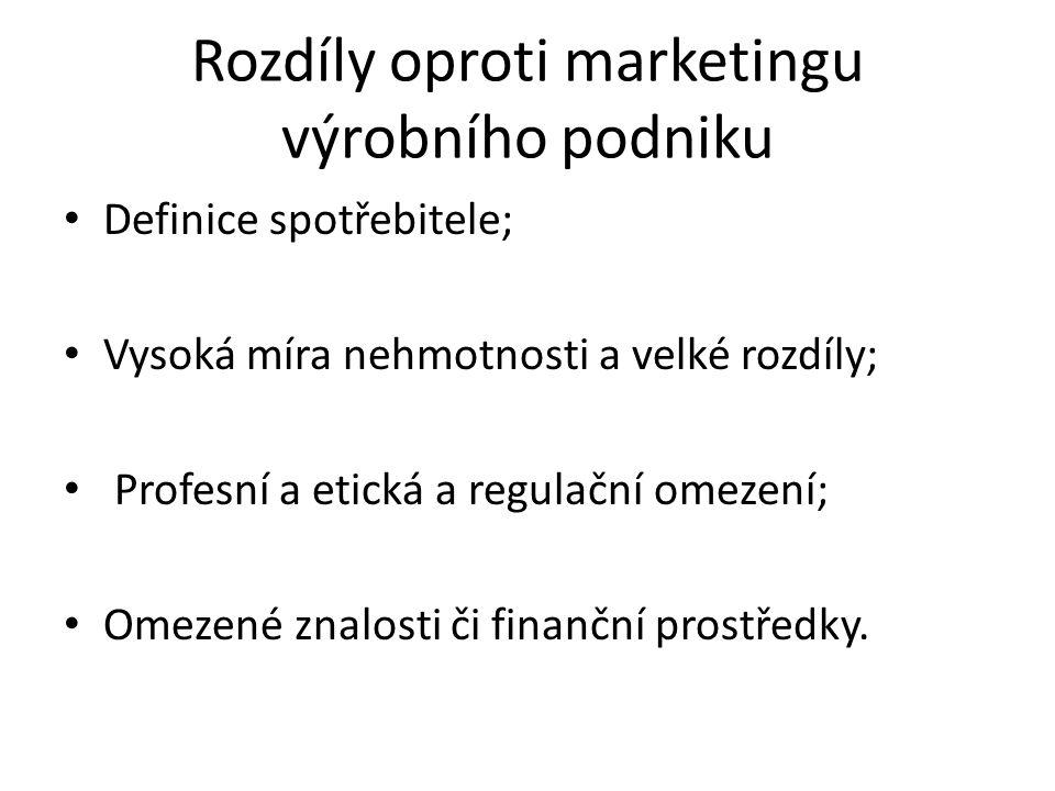 Rozdíly oproti marketingu výrobního podniku