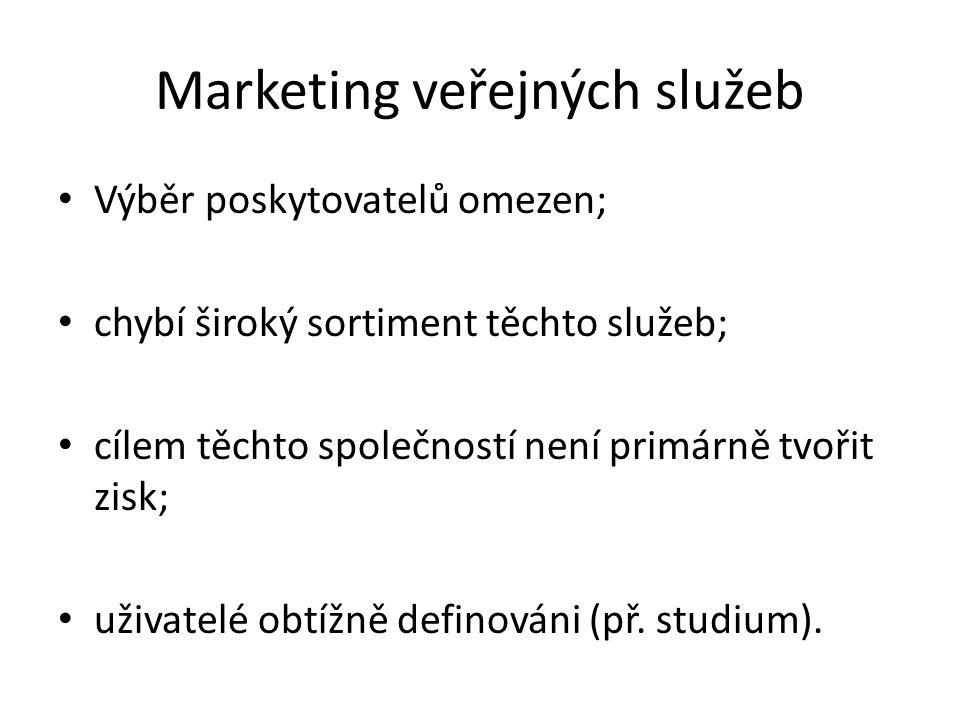 Marketing veřejných služeb
