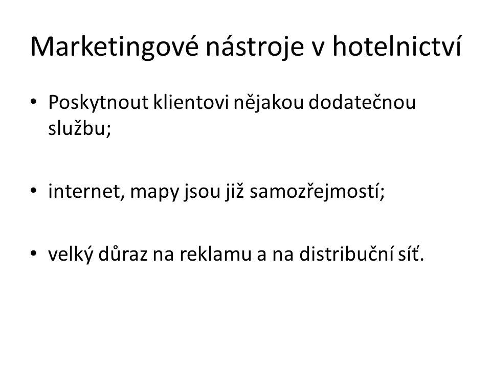 Marketingové nástroje v hotelnictví