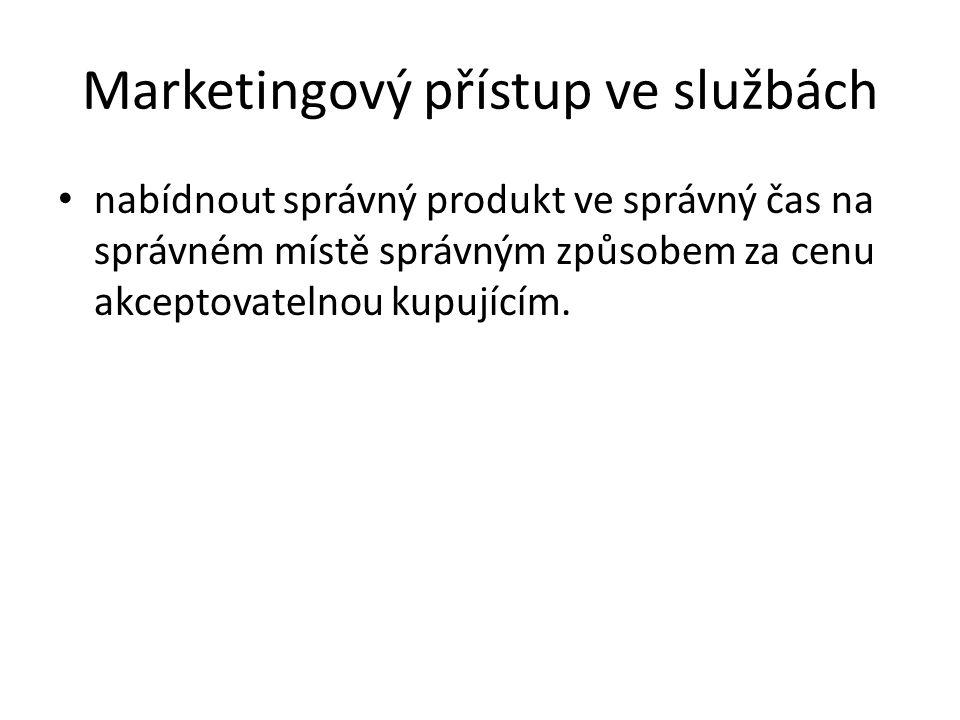 Marketingový přístup ve službách