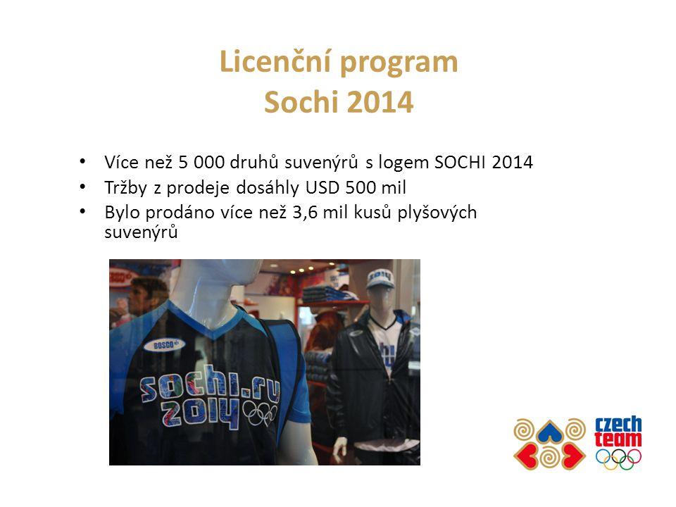 Licenční program Sochi 2014
