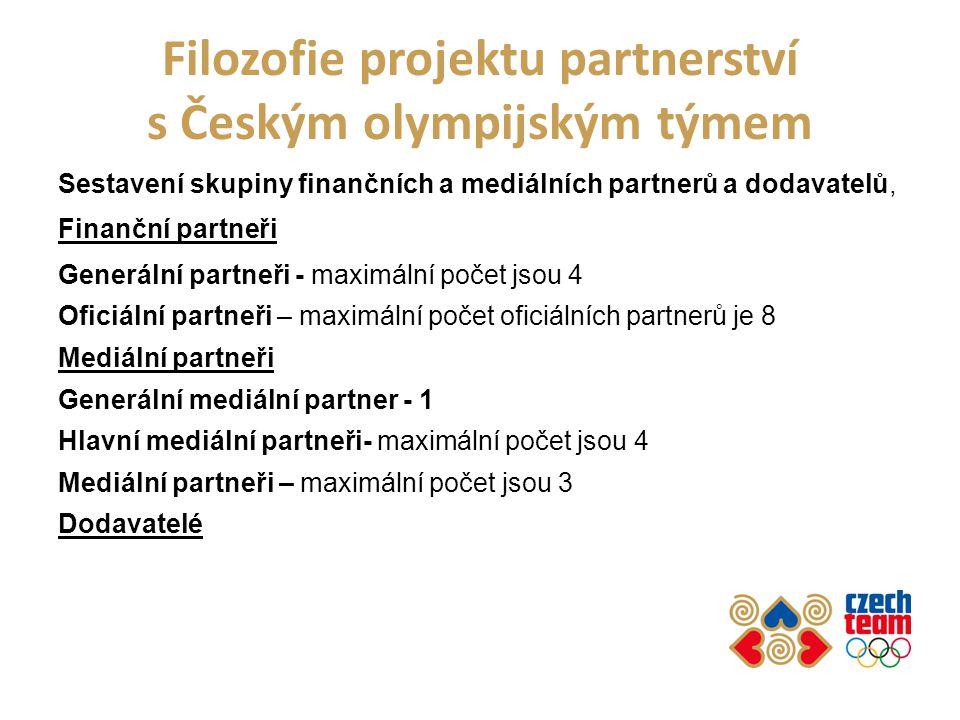 Filozofie projektu partnerství s Českým olympijským týmem