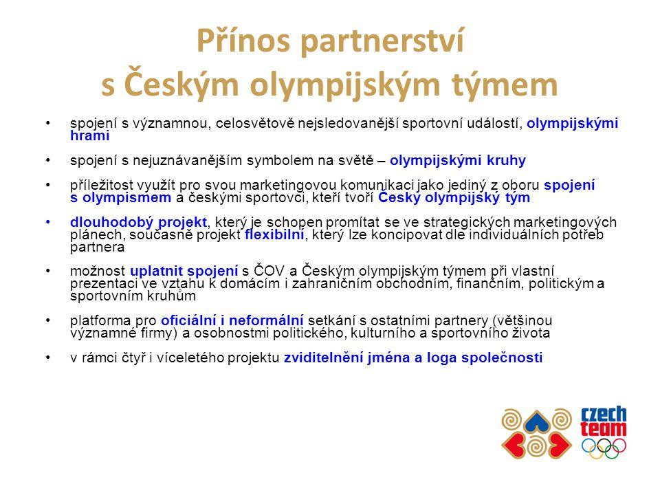 Přínos partnerství s Českým olympijským týmem