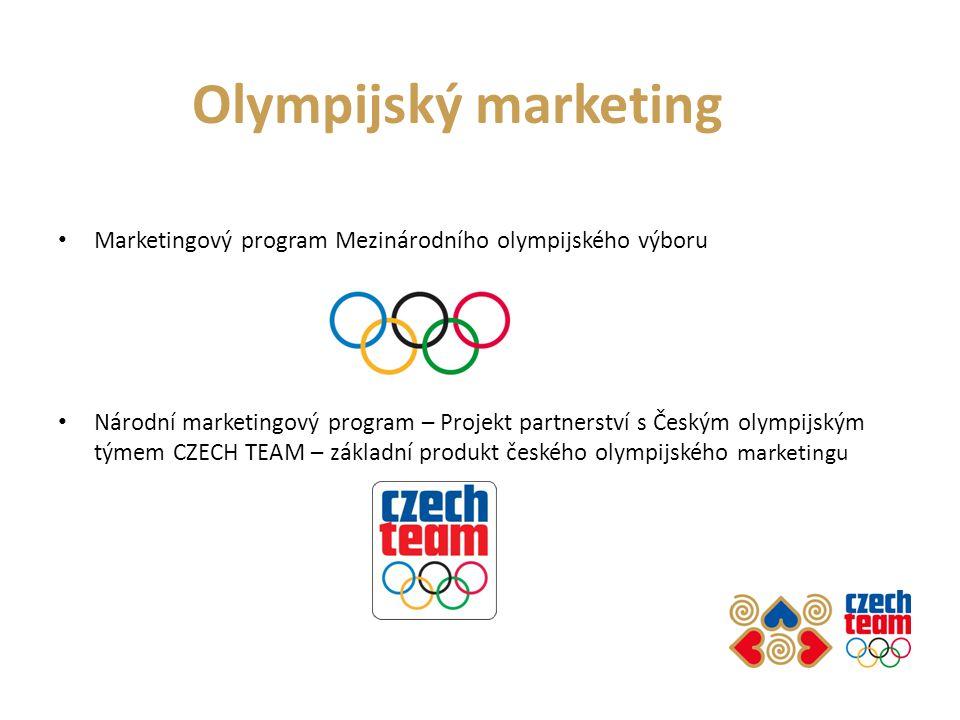 Olympijský marketing Marketingový program Mezinárodního olympijského výboru.
