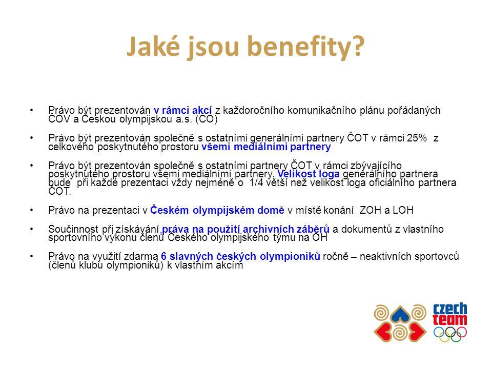 Jaké jsou benefity Právo být prezentován v rámci akcí z každoročního komunikačního plánu pořádaných ČOV a Českou olympijskou a.s. (ČO)