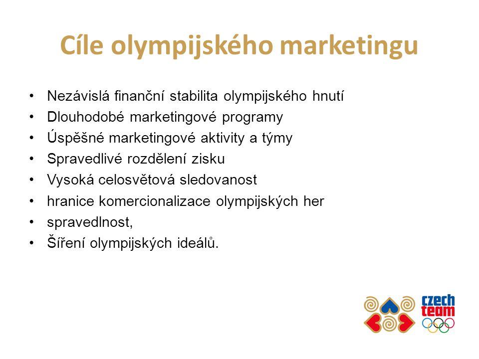 Cíle olympijského marketingu