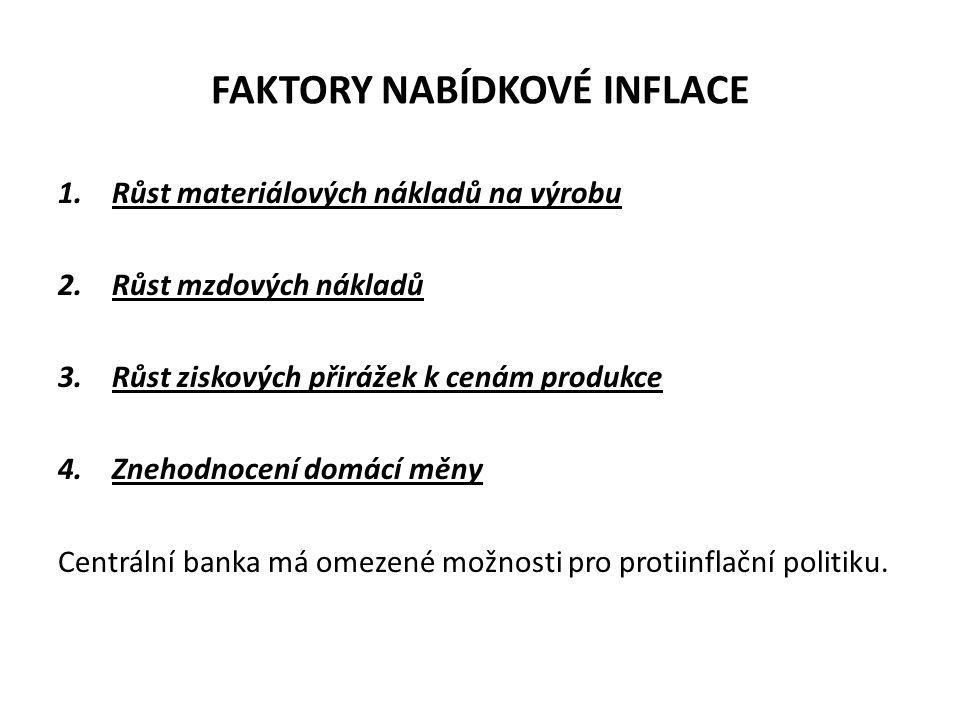 FAKTORY NABÍDKOVÉ INFLACE