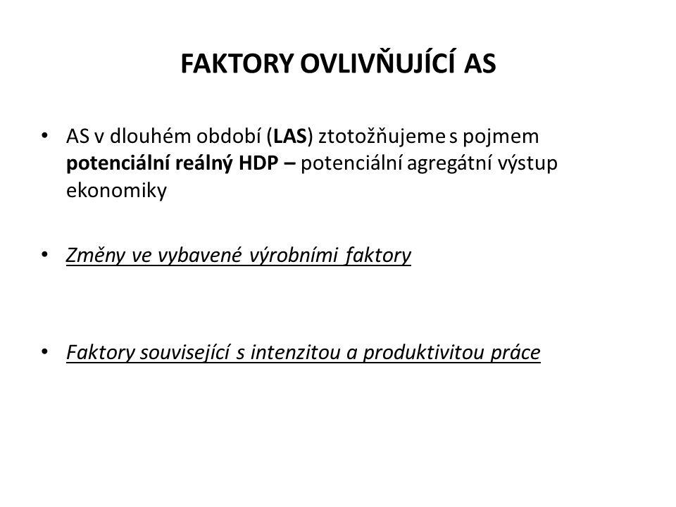 FAKTORY OVLIVŇUJÍCÍ AS