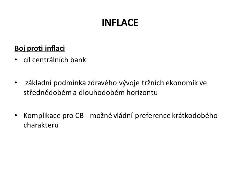 INFLACE Boj proti inflaci cíl centrálních bank