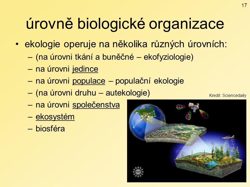 úrovně biologické organizace