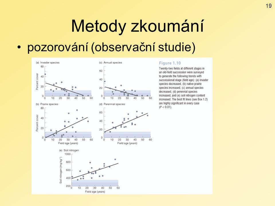 Metody zkoumání pozorování (observační studie)