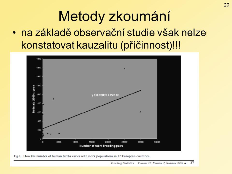 Metody zkoumání na základě observační studie však nelze konstatovat kauzalitu (příčinnost)!!!