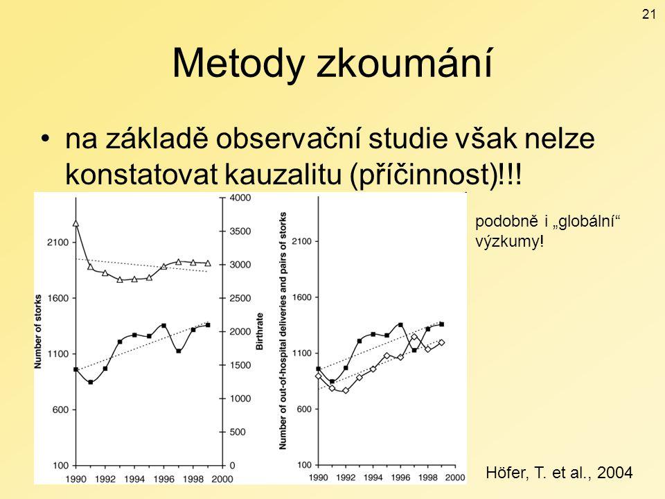 """Metody zkoumání na základě observační studie však nelze konstatovat kauzalitu (příčinnost)!!! podobně i """"globální výzkumy!"""